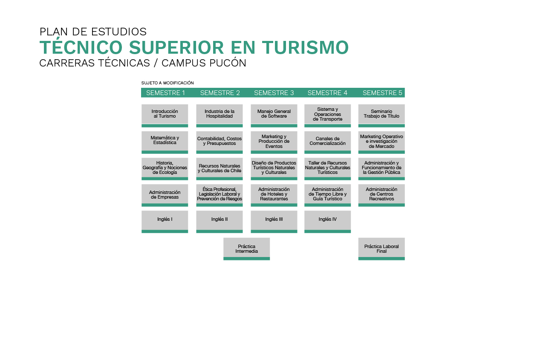 Técnico Superior en Turismo Universidad de La Frontera